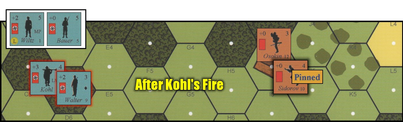 Combat Leader - How To: After Kohl's Fire