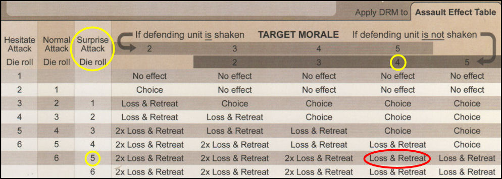 Dien Bien Phu: Combat Example - Viet Minh Assault Effects Table