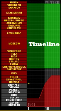 Russian Front Computer Game - Timeline